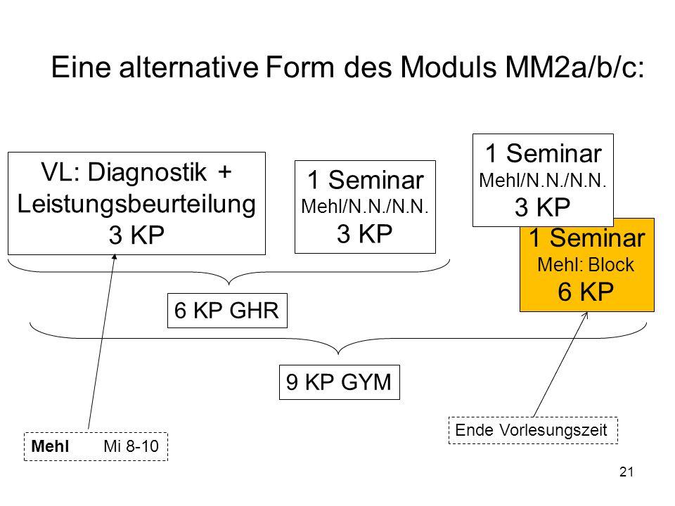 1 Seminar Mehl: Block 6 KP 21 1 Seminar Mehl/N.N./N.N. 3 KP Mehl Mi 8-10 Eine alternative Form des Moduls MM2a/b/c: VL: Diagnostik + Leistungsbeurteil