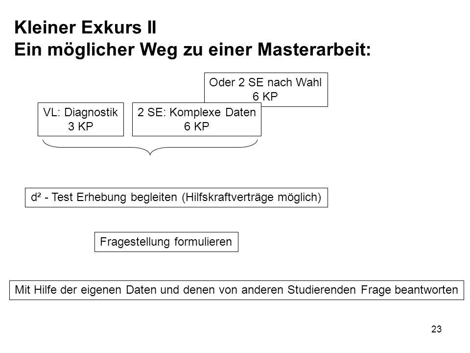 23 Oder 2 SE nach Wahl 6 KP Kleiner Exkurs II Ein möglicher Weg zu einer Masterarbeit: VL: Diagnostik 3 KP 2 SE: Komplexe Daten 6 KP d² - Test Erhebun