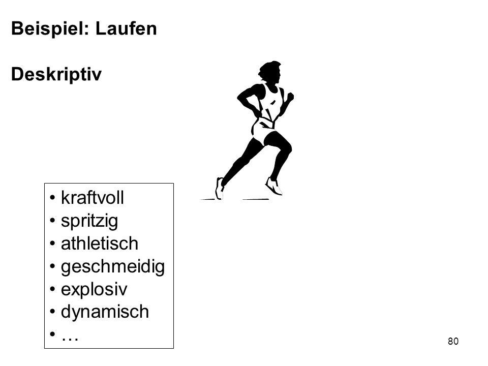 80 kraftvoll spritzig athletisch geschmeidig explosiv dynamisch … Beispiel: Laufen Deskriptiv