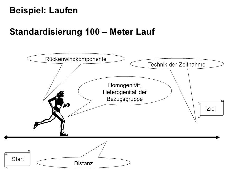 Beispiel: Laufen Standardisierung 100 – Meter Lauf Ziel Start Rückenwindkomponente Distanz Technik der Zeitnahme Homogenität, Heterogenität der Bezugs