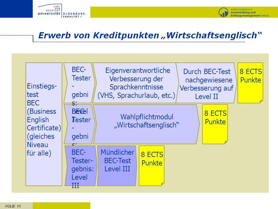 FOLIE 11 Einstiegs- test BEC (Business English Certificate) (gleiches Niveau für alle) BEC- Tester - gebni s: Level II Wahlpflichtmodul Wirtschaftseng