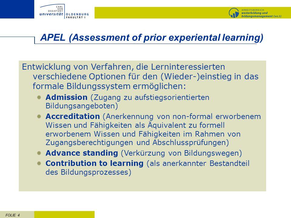 FOLIE 4 APEL (Assessment of prior experiental learning) Entwicklung von Verfahren, die Lerninteressierten verschiedene Optionen für den (Wieder-)einst