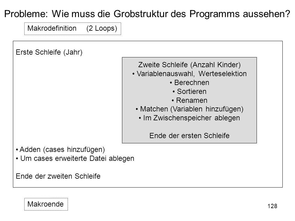 128 Probleme: Wie muss die Grobstruktur des Programms aussehen? Makrodefinition(2 Loops) Zweite Schleife (Anzahl Kinder) Variablenauswahl, Werteselekt