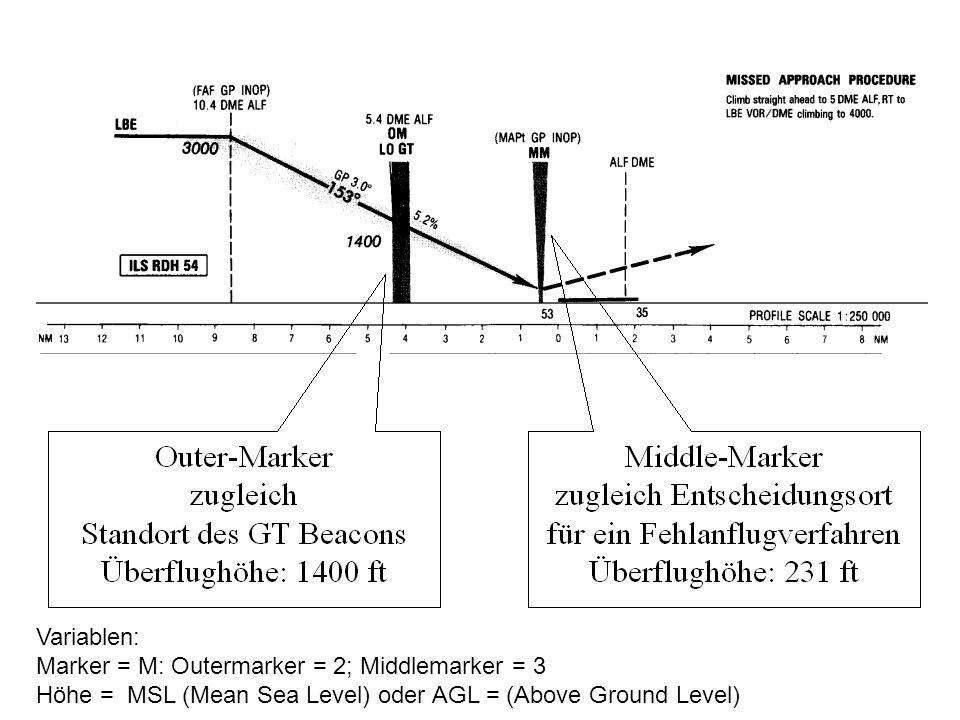 144 Variablen: Marker = M: Outermarker = 2; Middlemarker = 3 Höhe = MSL (Mean Sea Level) oder AGL = (Above Ground Level)