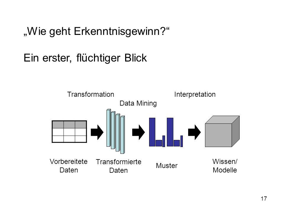 17 Transformation Data Mining Interpretation Vorbereitete Daten Transformierte Daten Muster Wissen/ Modelle Wie geht Erkenntnisgewinn? Ein erster, flü