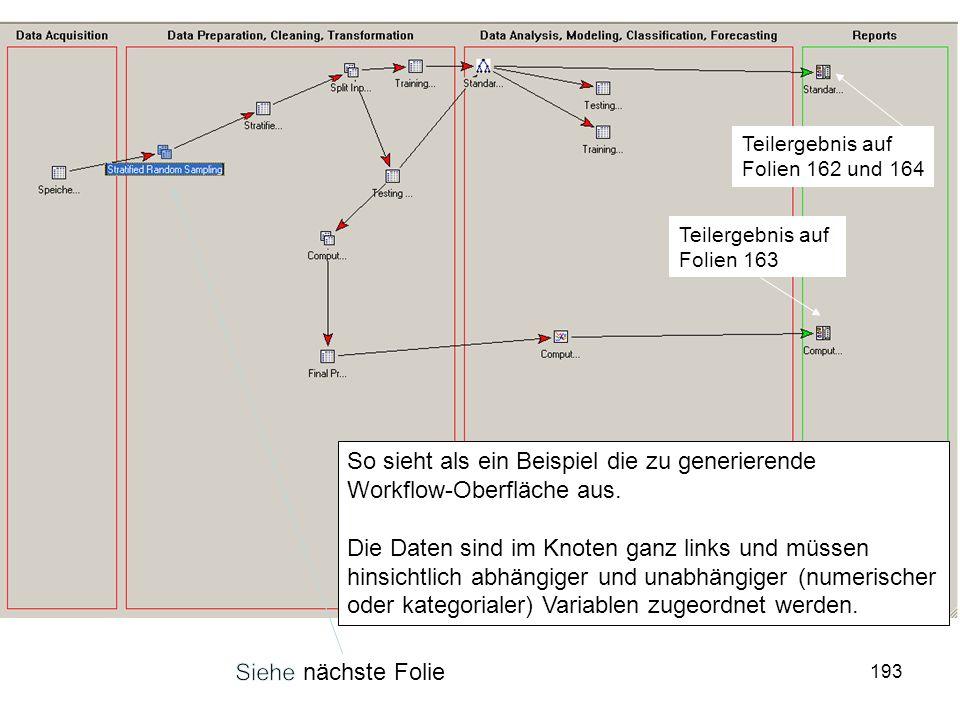 193 So sieht als ein Beispiel die zu generierende Workflow-Oberfläche aus. Die Daten sind im Knoten ganz links und müssen hinsichtlich abhängiger und