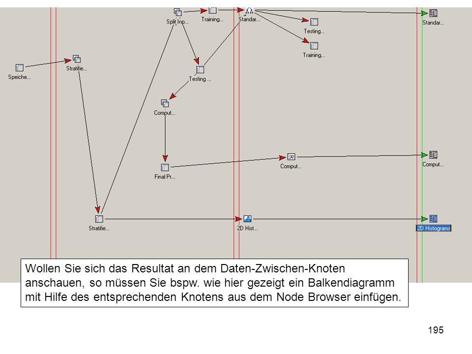 195 Wollen Sie sich das Resultat an dem Daten-Zwischen-Knoten anschauen, so müssen Sie bspw. wie hier gezeigt ein Balkendiagramm mit Hilfe des entspre