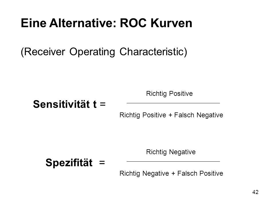 42 Eine Alternative: ROC Kurven (Receiver Operating Characteristic) Sensitivität t = Richtig Positive Richtig Positive + Falsch Negative Spezifität =