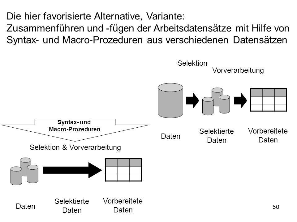50 Daten Selektierte Daten Selektion Vorverarbeitung Vorbereitete Daten Die hier favorisierte Alternative, Variante: Zusammenführen und -fügen der Arb