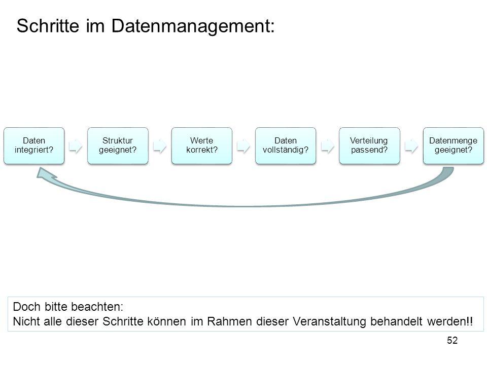 52 Schritte im Datenmanagement: Daten integriert? Struktur geeignet? Werte korrekt? Daten vollständig? Verteilung passend? Datenmenge geeignet? Doch b