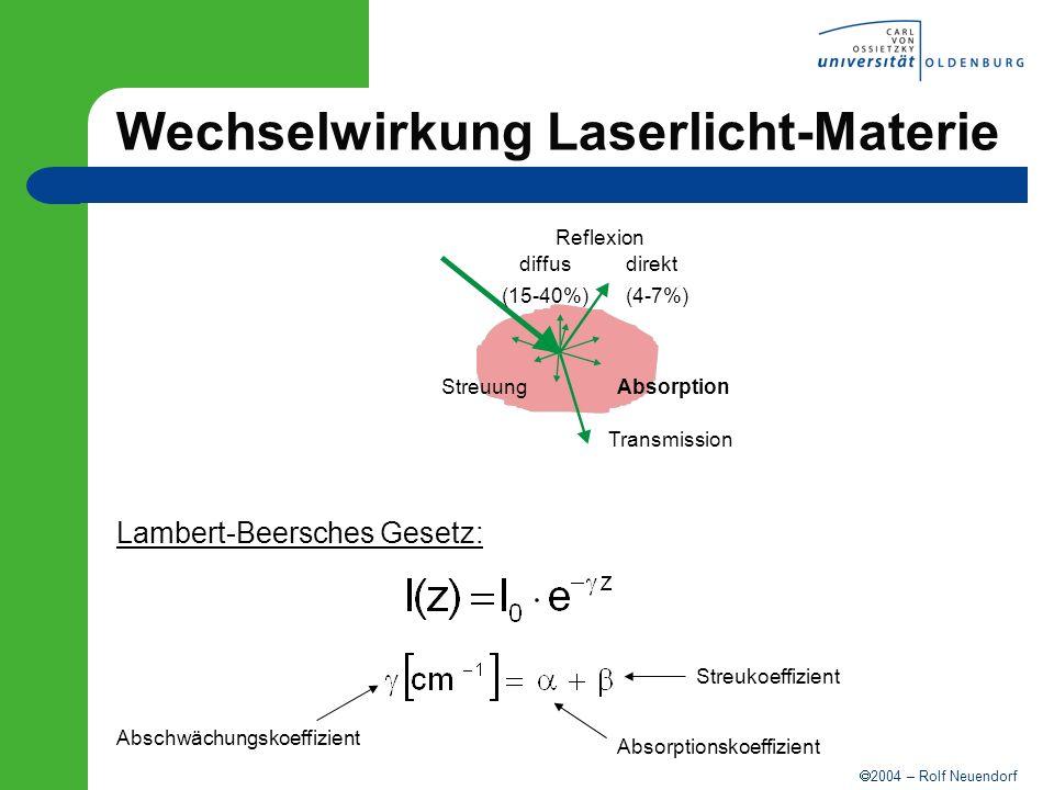 2004 – Rolf Neuendorf Wechselwirkung Laserlicht-Materie Transmission AbsorptionStreuung Reflexion diffus (15-40%) direkt (4-7%) Lambert-Beersches Gese