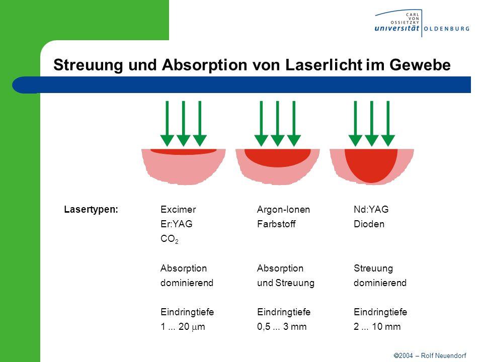 2004 – Rolf Neuendorf Streuung und Absorption von Laserlicht im Gewebe Lasertypen:ExcimerArgon-IonenNd:YAG Er:YAGFarbstoffDioden CO 2 AbsorptionAbsorp