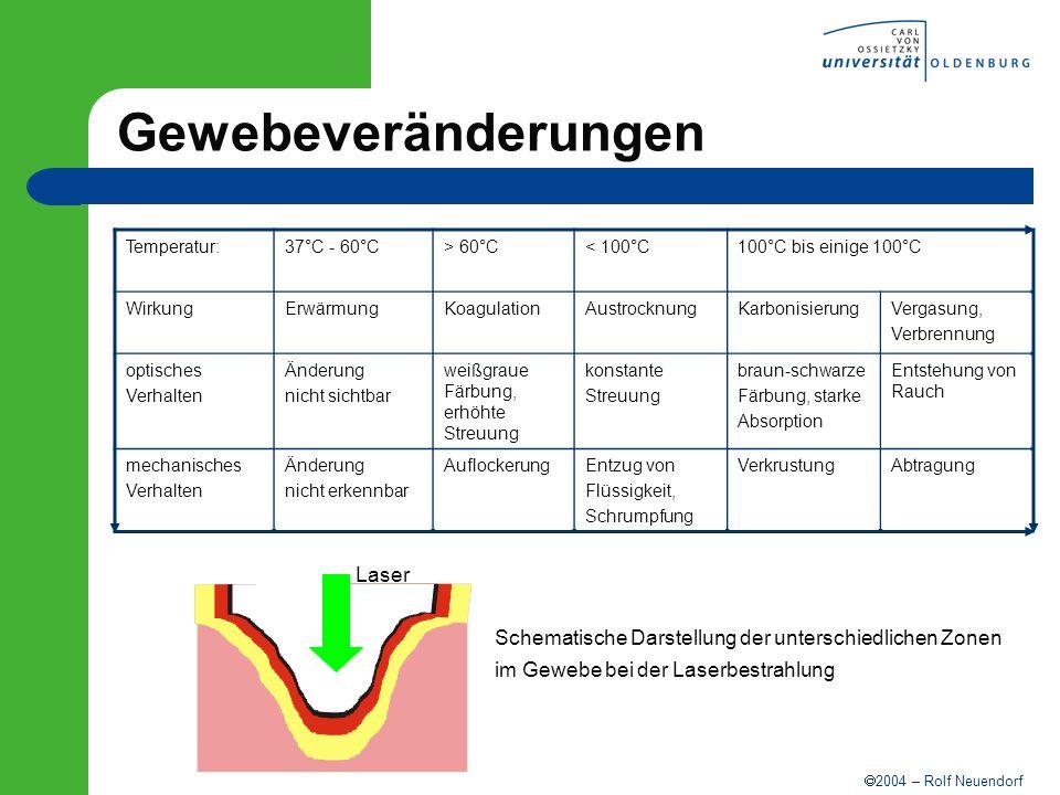 2004 – Rolf Neuendorf Gewebeveränderungen Temperatur:37°C - 60°C> 60°C< 100°C100°C bis einige 100°C WirkungErwärmungKoagulationAustrocknungKarbonisier