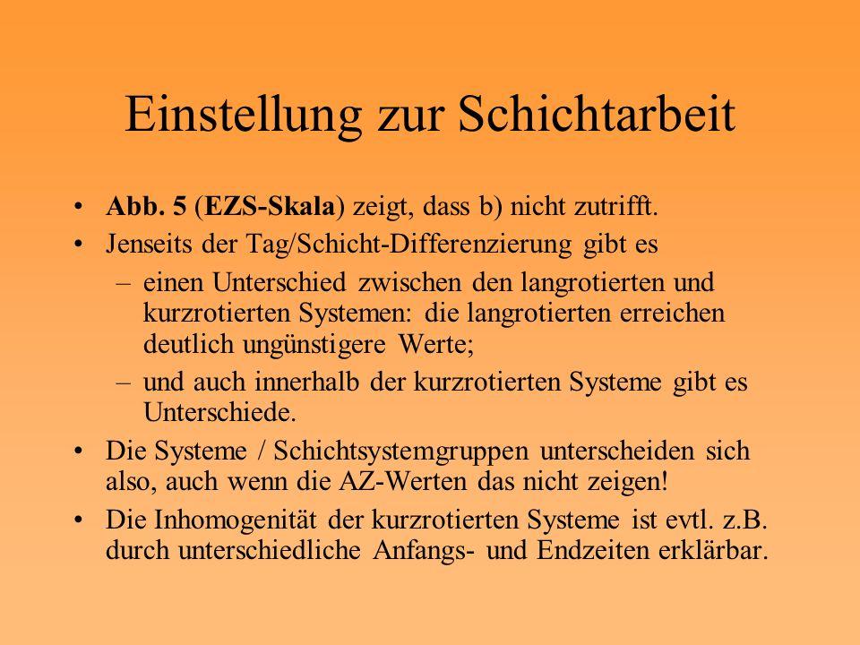 Einstellung zur Schichtarbeit Abb. 5 (EZS-Skala) zeigt, dass b) nicht zutrifft. Jenseits der Tag/Schicht-Differenzierung gibt es –einen Unterschied zw