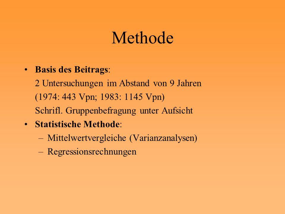 Methode Basis des Beitrags: 2 Untersuchungen im Abstand von 9 Jahren (1974: 443 Vpn; 1983: 1145 Vpn) Schrifl. Gruppenbefragung unter Aufsicht Statisti