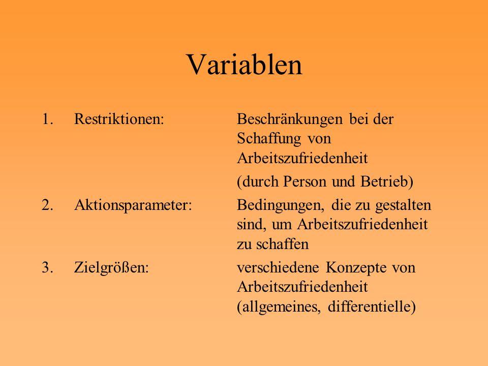 Variablen 1.Restriktionen:Beschränkungen bei der Schaffung von Arbeitszufriedenheit (durch Person und Betrieb) 2.Aktionsparameter:Bedingungen, die zu