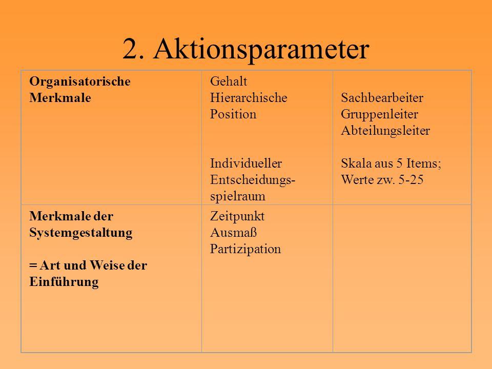 2. Aktionsparameter Organisatorische Merkmale Gehalt Hierarchische Position Individueller Entscheidungs- spielraum Sachbearbeiter Gruppenleiter Abteil