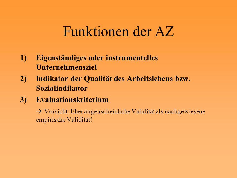 Funktionen der AZ 1)Eigenständiges oder instrumentelles Unternehmensziel 2)Indikator der Qualität des Arbeitslebens bzw. Sozialindikator 3)Evaluations