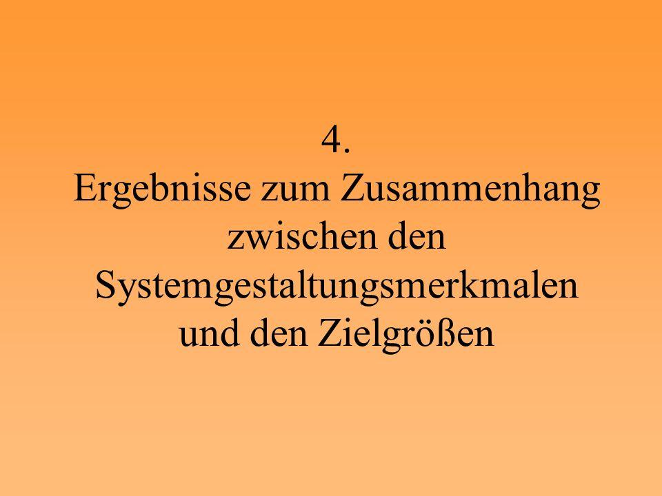 4. Ergebnisse zum Zusammenhang zwischen den Systemgestaltungsmerkmalen und den Zielgrößen