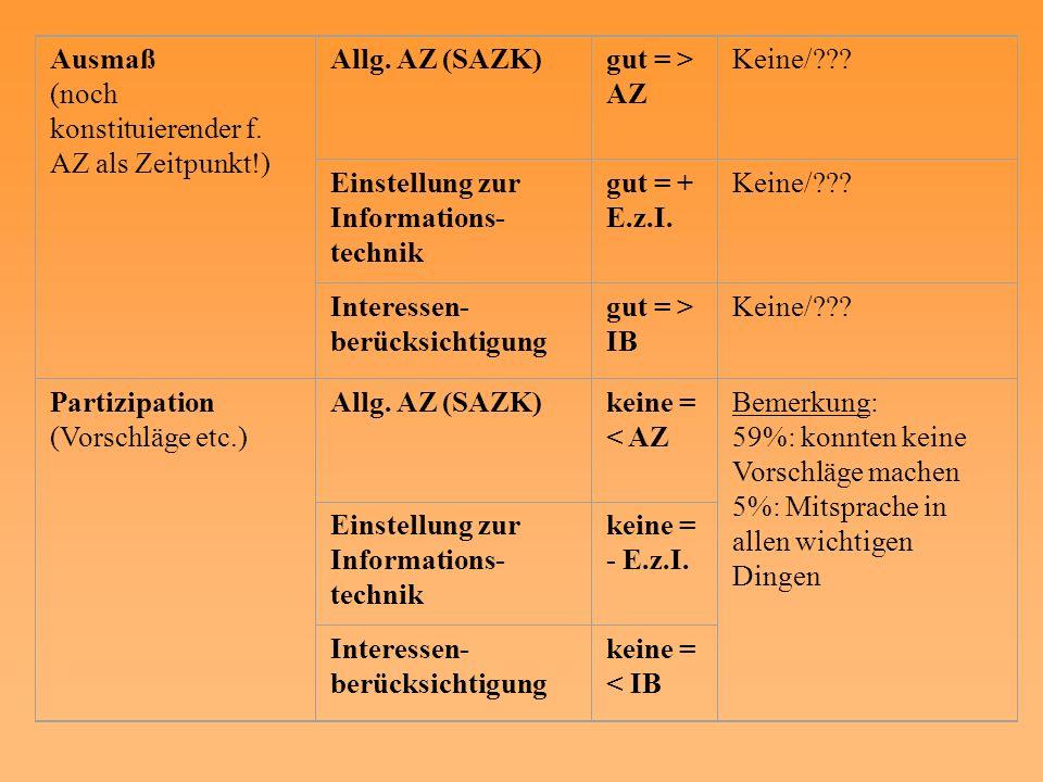Ausmaß (noch konstituierender f. AZ als Zeitpunkt!) Allg. AZ (SAZK)gut = > AZ Keine/??? Einstellung zur Informations- technik gut = + E.z.I. Keine/???