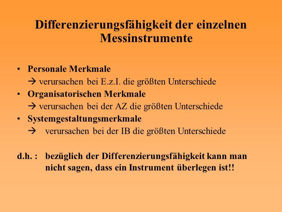 Differenzierungsfähigkeit der einzelnen Messinstrumente Personale Merkmale verursachen bei E.z.I. die größten Unterschiede Organisatorischen Merkmale