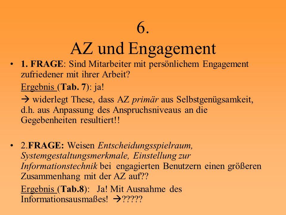 6. AZ und Engagement 1. FRAGE: Sind Mitarbeiter mit persönlichem Engagement zufriedener mit ihrer Arbeit? Ergebnis (Tab. 7): ja! widerlegt These, dass