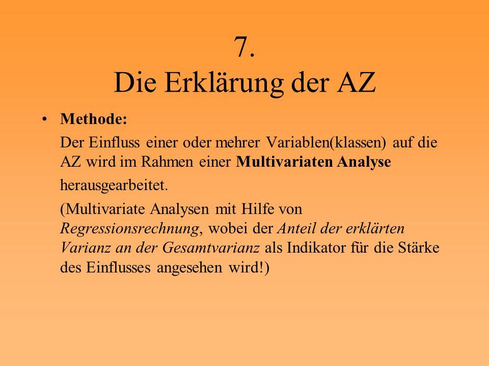 7. Die Erklärung der AZ Methode: Der Einfluss einer oder mehrer Variablen(klassen) auf die AZ wird im Rahmen einer Multivariaten Analyse herausgearbei