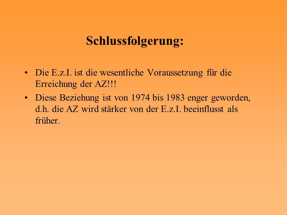 Schlussfolgerung: Die E.z.I. ist die wesentliche Voraussetzung für die Erreichung der AZ!!! Diese Beziehung ist von 1974 bis 1983 enger geworden, d.h.