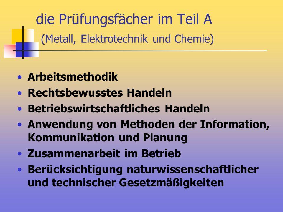 die Prüfungsfächer im Teil B (Metall und Elektrotechnik) Handlungsbereich Technik Handlungsbereich Organisation Handlungsbereich Führung und Personal