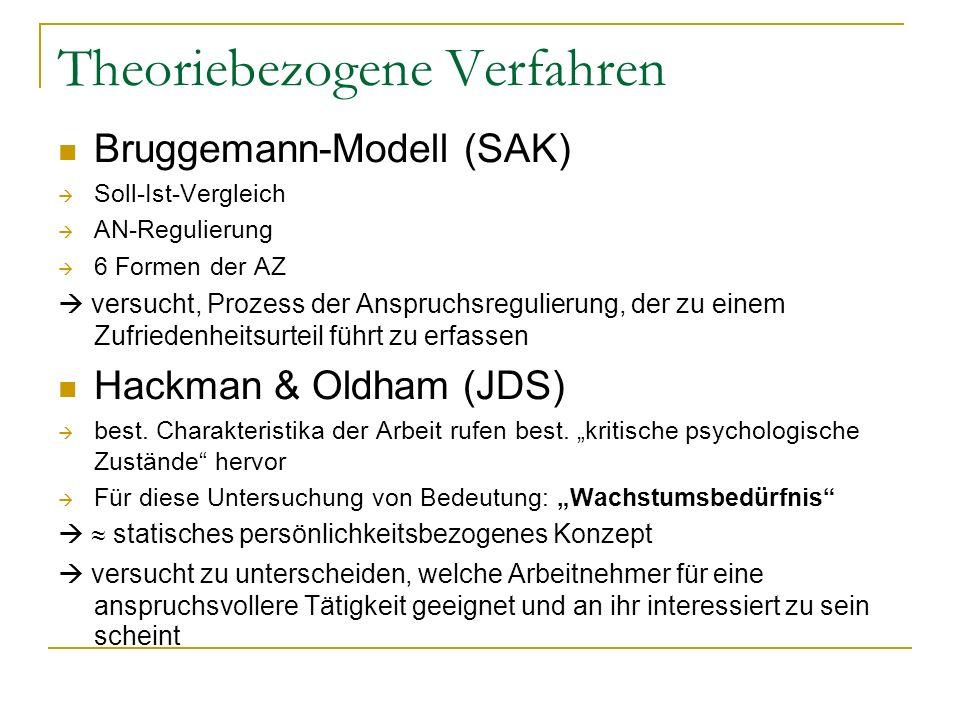 Theoriebezogene Verfahren Bruggemann-Modell (SAK) Soll-Ist-Vergleich AN-Regulierung 6 Formen der AZ versucht, Prozess der Anspruchsregulierung, der zu