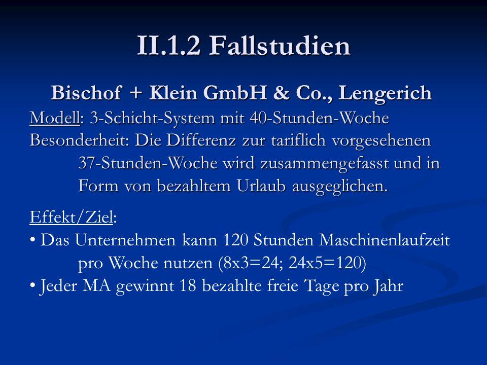 II.1.2 Fallstudien Bischof + Klein GmbH & Co., Lengerich Modell: 3-Schicht-System mit 40-Stunden-Woche Besonderheit: Die Differenz zur tariflich vorge