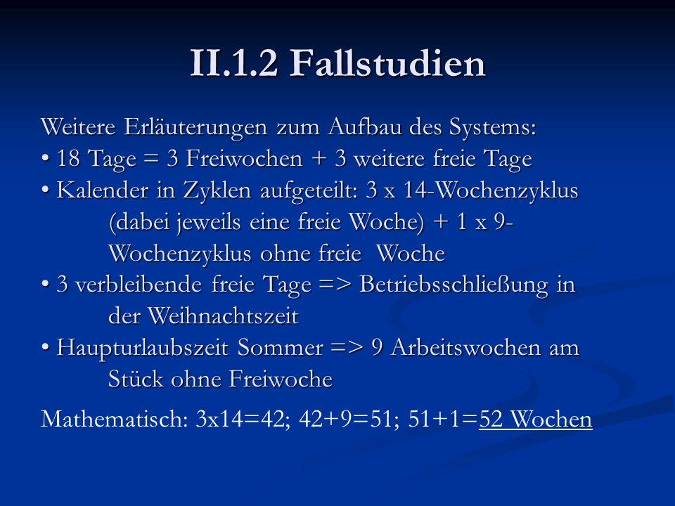 II.1.2 Fallstudien Weitere Erläuterungen zum Aufbau des Systems: 18 Tage = 3 Freiwochen + 3 weitere freie Tage 18 Tage = 3 Freiwochen + 3 weitere frei