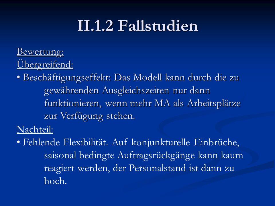 II.1.2 Fallstudien Bewertung:Übergreifend: Beschäftigungseffekt: Das Modell kann durch die zu gewährenden Ausgleichszeiten nur dann funktionieren, wen