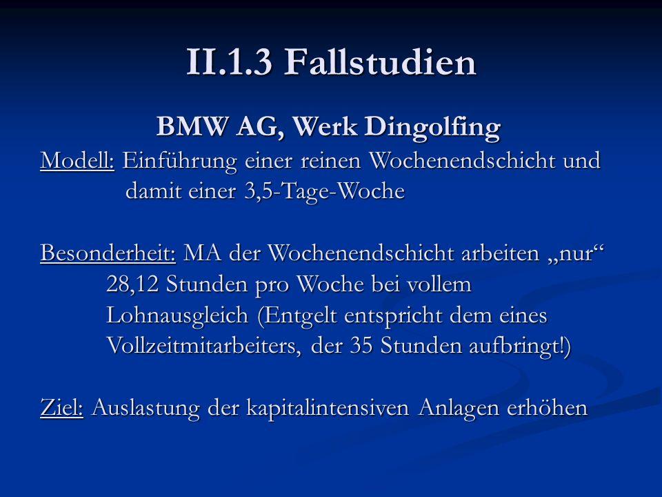 II.1.3 Fallstudien BMW AG, Werk Dingolfing Modell: Einführung einer reinen Wochenendschicht und damit einer 3,5-Tage-Woche Besonderheit: MA der Wochen