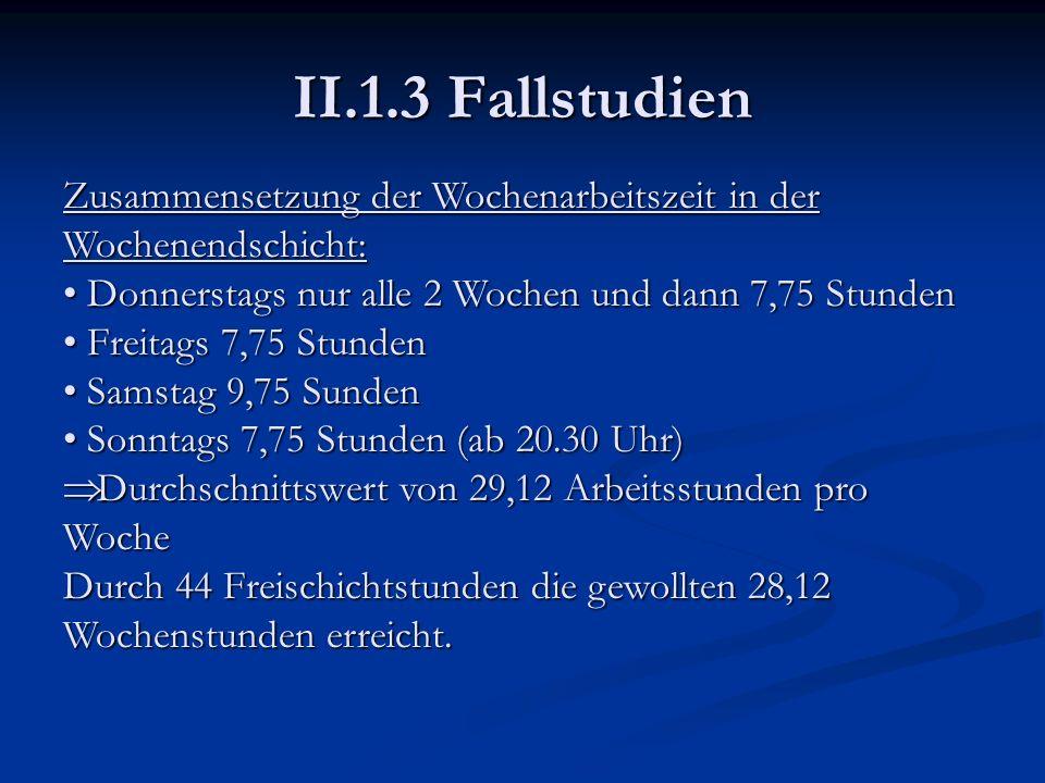 II.1.3 Fallstudien Zusammensetzung der Wochenarbeitszeit in der Wochenendschicht: Donnerstags nur alle 2 Wochen und dann 7,75 Stunden Donnerstags nur