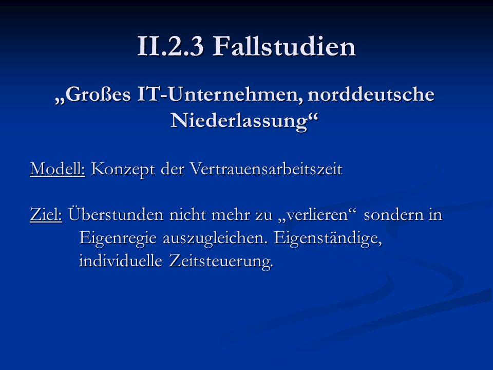 II.2.3 Fallstudien Großes IT-Unternehmen, norddeutsche Niederlassung Modell: Konzept der Vertrauensarbeitszeit Ziel: Überstunden nicht mehr zu verlier