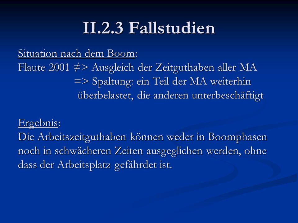 II.2.3 Fallstudien Situation nach dem Boom: Flaute 2001 > Ausgleich der Zeitguthaben aller MA => Spaltung: ein Teil der MA weiterhin überbelastet, die