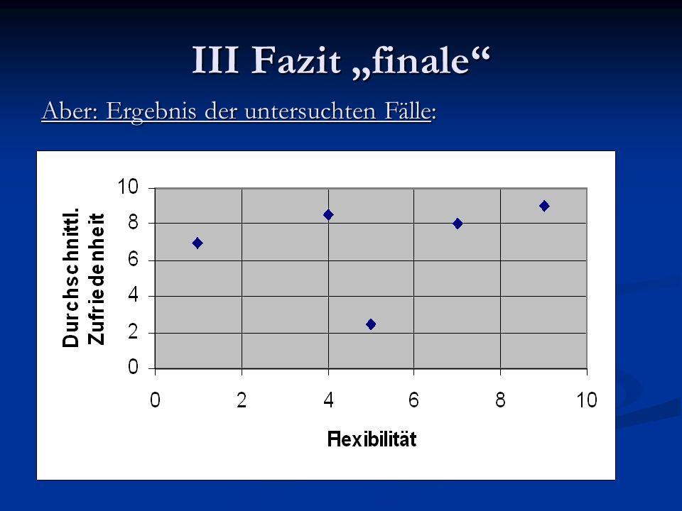 III Fazit finale Aber: Ergebnis der untersuchten Fälle: