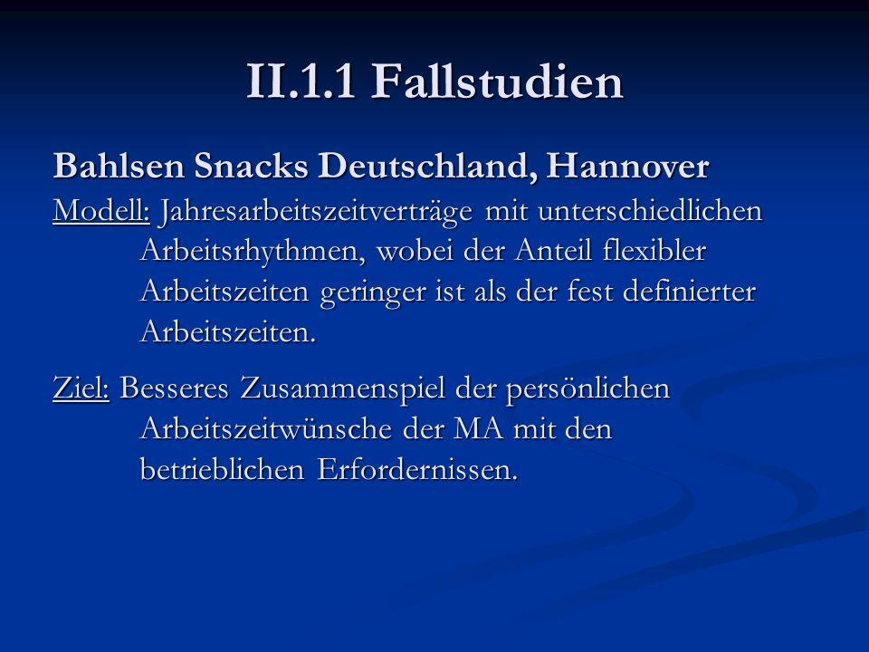 II.1.1 Fallstudien Bahlsen Snacks Deutschland, Hannover Modell: Jahresarbeitszeitverträge mit unterschiedlichen Arbeitsrhythmen, wobei der Anteil flex