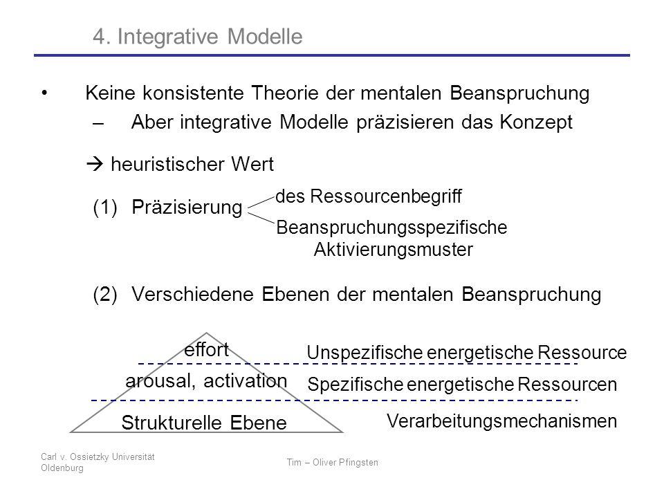 Carl v. Ossietzky Universität Oldenburg Tim – Oliver Pfingsten Keine konsistente Theorie der mentalen Beanspruchung –Aber integrative Modelle präzisie