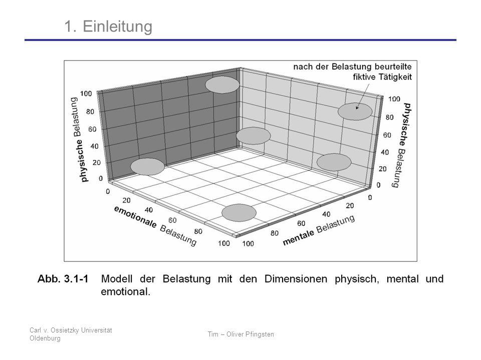 Carl v. Ossietzky Universität Oldenburg Tim – Oliver Pfingsten 1. Einleitung