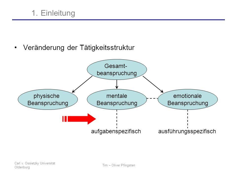 Carl v. Ossietzky Universität Oldenburg Tim – Oliver Pfingsten Veränderung der Tätigkeitsstruktur 1. Einleitung mentale Beanspruchung Gesamt- beanspru