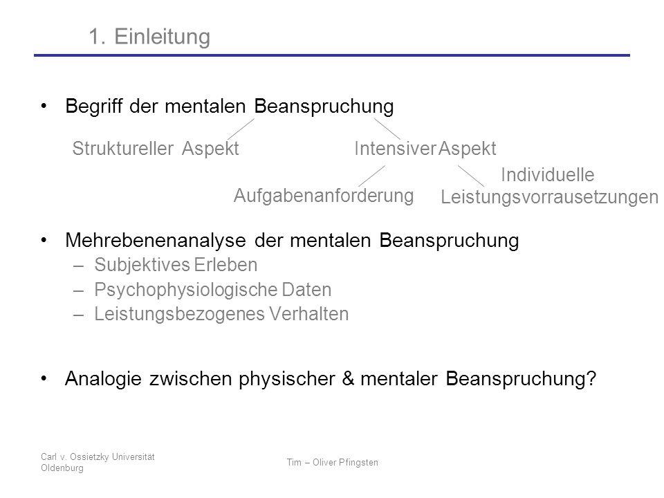 Carl v. Ossietzky Universität Oldenburg Tim – Oliver Pfingsten Begriff der mentalen Beanspruchung Mehrebenenanalyse der mentalen Beanspruchung –Subjek