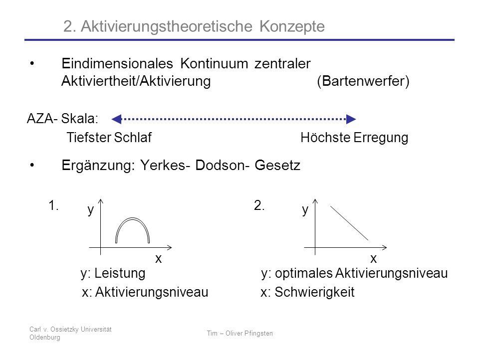 Carl v. Ossietzky Universität Oldenburg Tim – Oliver Pfingsten Eindimensionales Kontinuum zentraler Aktiviertheit/Aktivierung (Bartenwerfer) Ergänzung