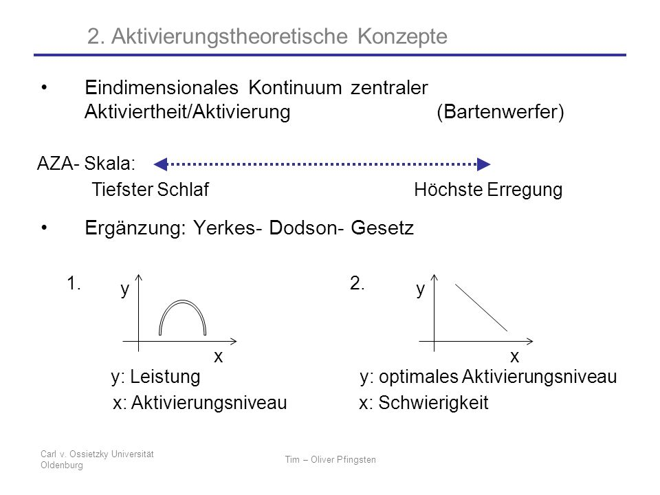 Carl v. Ossietzky Universität Oldenburg Tim – Oliver Pfingsten 4. Integrative Modelle