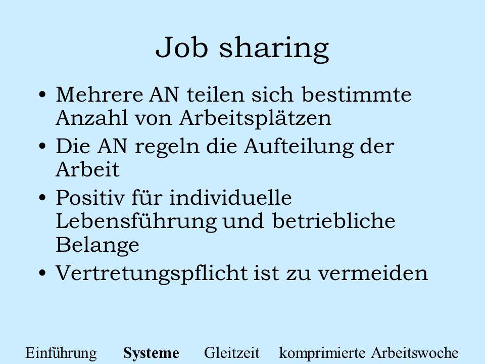 Job sharing Mehrere AN teilen sich bestimmte Anzahl von Arbeitsplätzen Die AN regeln die Aufteilung der Arbeit Positiv für individuelle Lebensführung