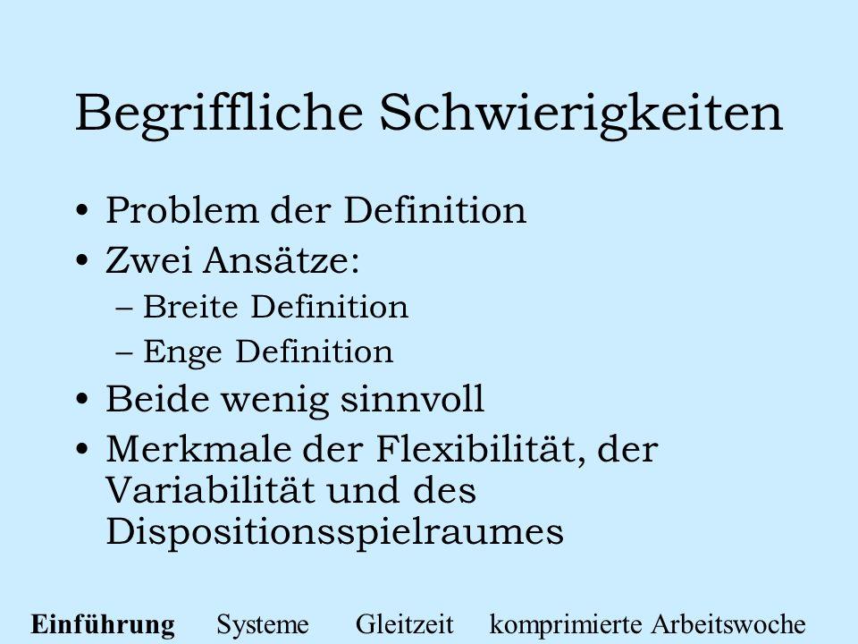 Begriffliche Schwierigkeiten Problem der Definition Zwei Ansätze: –Breite Definition –Enge Definition Beide wenig sinnvoll Merkmale der Flexibilität,