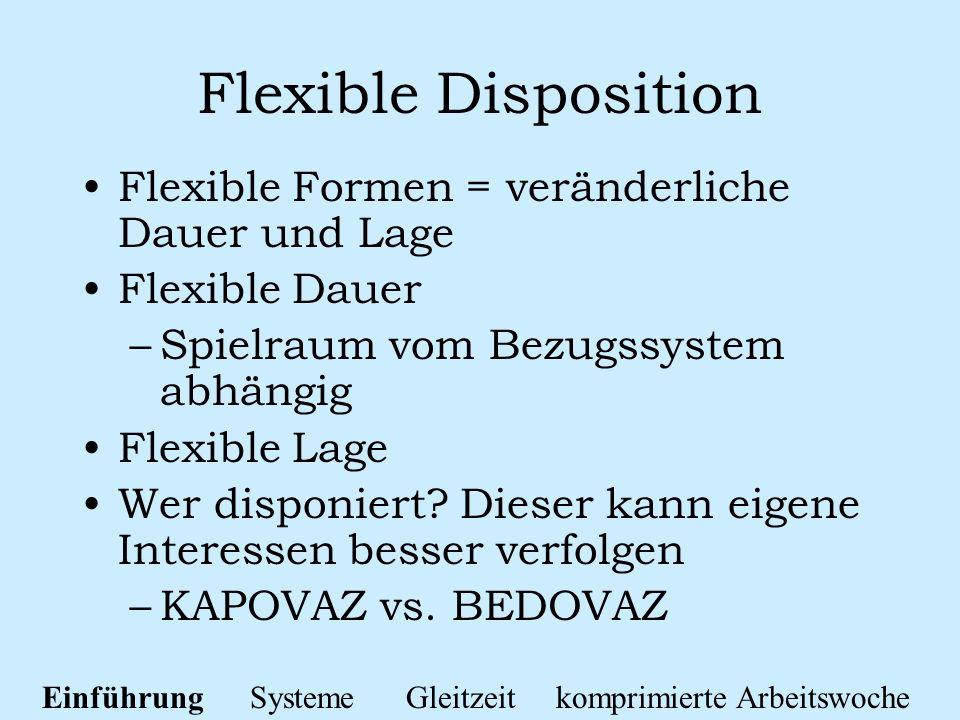 Flexible Disposition Flexible Formen = veränderliche Dauer und Lage Flexible Dauer –Spielraum vom Bezugssystem abhängig Flexible Lage Wer disponiert?