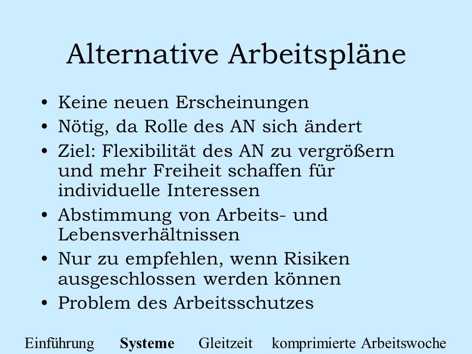 Alternative Arbeitspläne Keine neuen Erscheinungen Nötig, da Rolle des AN sich ändert Ziel: Flexibilität des AN zu vergrößern und mehr Freiheit schaff