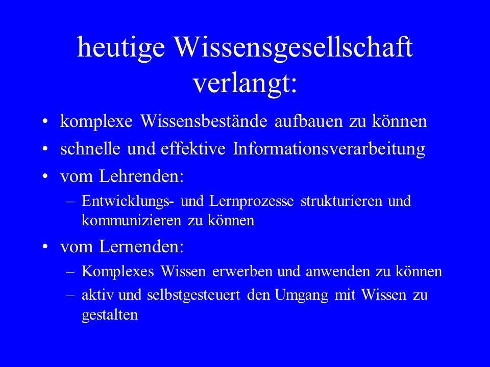 Kooperatives Lernen mit Mappingtechniken (Bruhn, J., Fischer, F., Gräsel, C.